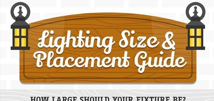 Finding the Right Lighting Fixture for Your Home